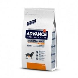 Advance-Dog-Weight-Balance-Mini
